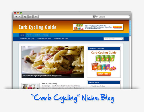 Carb Cycling Guide Niche Blog